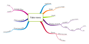 Mappa mentale articolo Fake news